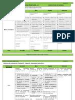 Rúbrica de evaluación frances 3.docx