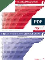 IR and White Light Distance Calculator