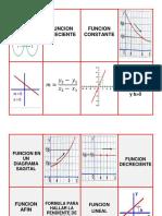 Juego del Saber Matemático FUNCIONES LINEALES Y AFINES