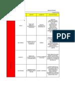 AP02 AA3 EV03 Foro Analisis Necesidades SI