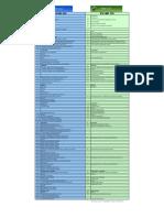 Compare-9.15-14.15.pdf