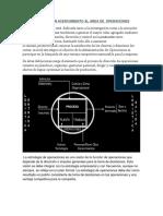 UN ACERCAMIENTO AL AREA DE  OPERACIONES  ( parte 2 ).docx