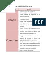 Roles Del Coach y Coachee