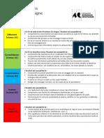 Tableau des niveaux_CLBM.pdf