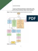 FABRICACION DE PINTURAS.docx