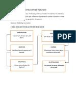 Definición de Investigación de Mercados