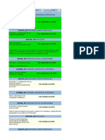 Articulo Cientifico_Cultivos de Ciclo Corto y Semipermanente