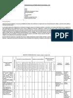 PROGRAMAMCION ANUAL DE FORMACION CIUDADANA.docx