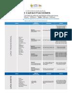 Capacitaciones Voluntariado Lima 2019 07-03-19