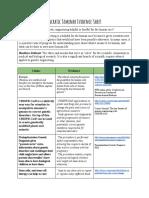 socratic seminar evidence sheet