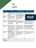 API 1 grupo y liderazgo.docx