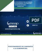 Preferencias Electorales Municipio Puebla Marzo 2019
