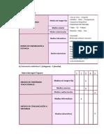 2.2 Clasificación de Las TIC Que Se Utilizan Actualmente en Los Procesos Formativos