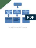 Mapa conceptual unidades.docx
