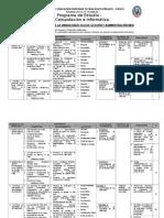 03 Silabus - Gestion y Administración Web2019.docx