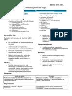 ISO-RESUMEN 50001.docx