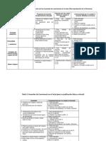 matriz de los acuerdos de  convivencia FyA 29 2017.docx