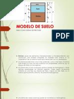 4. Modelo de Suelo