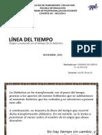 linea de tiempo didactica 2019.pptx