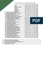Lista de tareas correspondientes al primer parcial 3°3