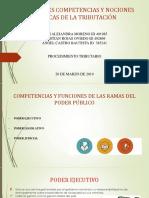 actividad 2 procedimiento tributario.pptx