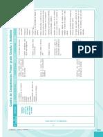 Cuadro_de_competencias_CYA-1P-2016.pdf