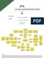 PRACTICA2 MAPA CONCEPTUAL.docx