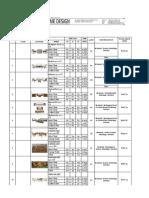 20190129 Pricelist - Peacook Visitbuyer