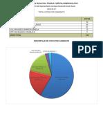 Resultados Gobierno Total Votos Candidatos 2019