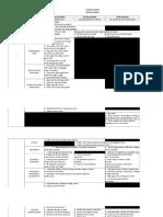 Budget of Works (MTB,FIL,EnG,AP)