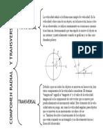 Componentes Radial y Transversal