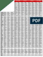 CSKvsRCB-1qzi3b8rhoze0_-415151803.pdf