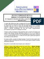 Cgia Mestre - ECCO I VERI DATI SULLA DISOCCUPAZIONE REALE
