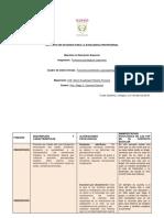 Iexpro-Maestria- EE- FPS Cuadro- María Pestaña