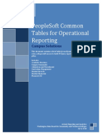 Cs Common Tables for Reporting