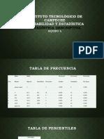 MI2 Equipo5 Estadisticadescriptiva Tema1