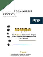 Diagrama de Analisis de Procesos