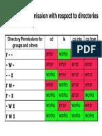 FAP_Directories.ppt