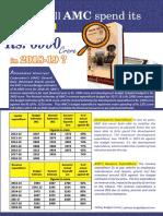 Ahmedabad or Amdavad Municipal Corporation Budget 2018 19