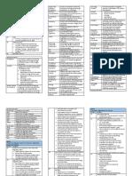 Professional Practice - RA 9266.docx