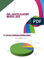 TQM ISD - February 2019.pptx