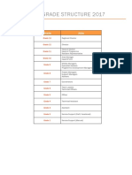 NRC Grade Structure .docx