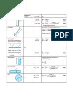 Heat Transfer Formulas.docx