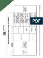 Operacionalizacion de Variables de Clima Organizacional y Satisfaccion Laboral