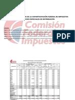 19-03-12 CFI indices_copa_2019