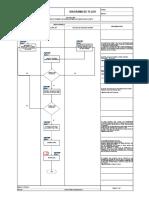 Diagrama Flujo PNC (Reproceso)