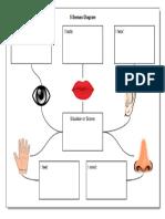 5 Senses Diagram.docx