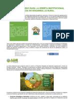 Documento Rutas de Acceso Para Oferta Institucional