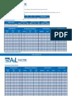 Planchas Estructurales ASTM a 36