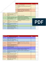 Project+Plan+Checklist+TEMPLATE
